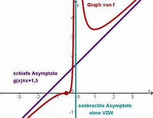 Funktionen Berechnen : berechnung der asymptote bei gebrochenrationalen ~ Themetempest.com Abrechnung
