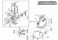 Best 25+ ideas about Central Pneumatic Air Compressor Parts | Find ...