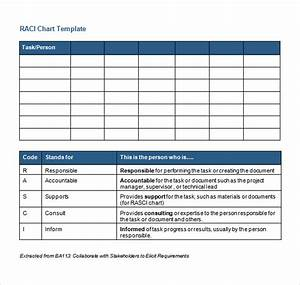 7 raci chart templates for free download sample templates With raci chart template xls