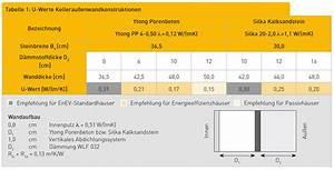 U Wert Tabelle Baustoffe : kellerw nde ytong porenbeton silka kalksandstein ~ Frokenaadalensverden.com Haus und Dekorationen