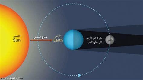 يحدث خسوف القمر عندما يمر القمر في ظل الأرض. جريدة الرياض   خسوف كلي للقمر اليوم.. والرياض أطول مدة ...