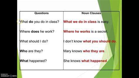A group of words (which do what a noun does) with a subject and a verb that can be a subject, an object, or an object of a preposition. Noun Clauses Ch 14 - YouTube