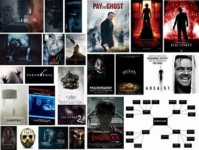 Film Moodboard Horror Genre Thinglink
