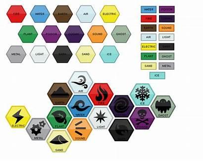 Elemental Types Byte Deviantart Bytes Chart Dragon