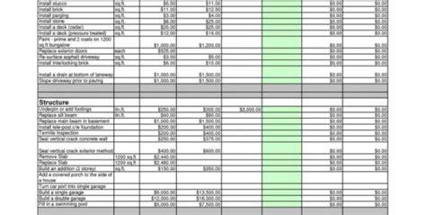 home renovation budget sheet home renovation budget