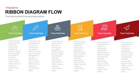 ribbon diagram flow powerpoint template keynote