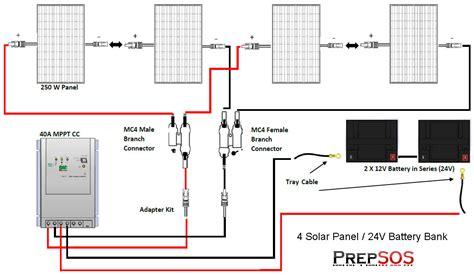 Renogy Monocrystalline Solar Panel Cabin Kit
