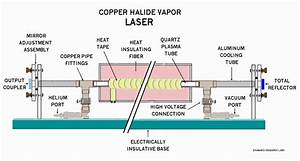 Many Useful Safety Operation Principles For The Laser Cutting