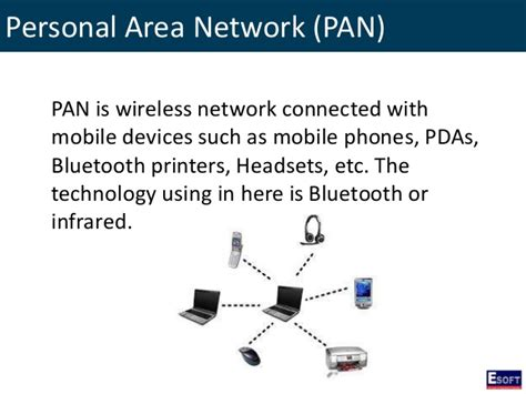 ditec fundamentals in networking