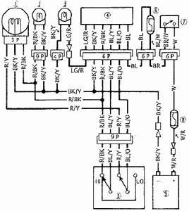 Kawasaki Wiring Color Coding