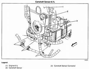 Where Is The Cam Position Sensor Located On A 2001