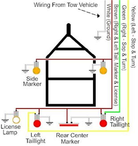 Capri Boat Trailer Lights by Trailer Wiring Diagram Light Plug Brakes Hitch Wire Brake