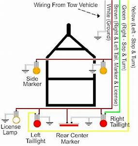 Led Trailer Light Wiring Diagram Trailer Light Wiring Diagram Trailer Light Wiring Hack Getting Stop Tail And How To Wire Up The Streamline Led Trailer Light Stl89rcb Class 150 Dcc And Lighting