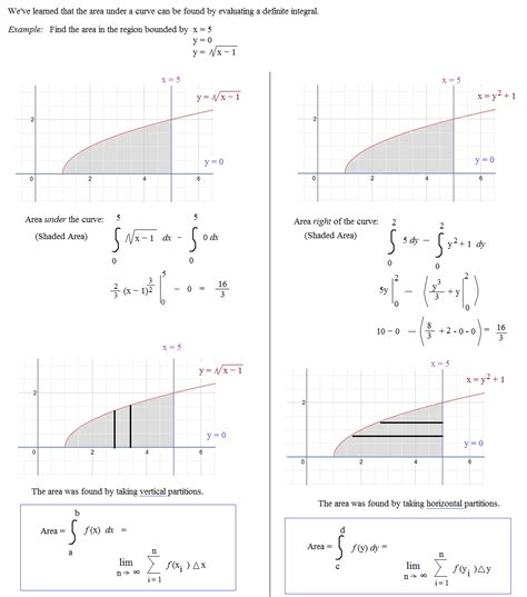 volumes of revolution worksheet volumes of solids worksheet worksheets for all
