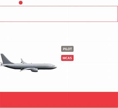 737 Boeing Wsj