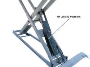 Air Actuated Locks