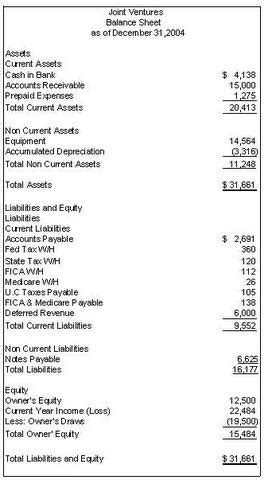 how are accrued expenses payable classified in the balance