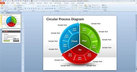 circular process diagram  powerpoint