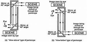 The  U2018opto U2019 In Optoelectronics  U2014 Part 1