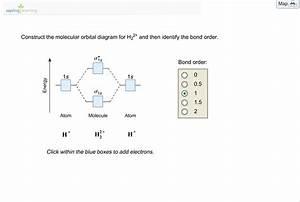 Solved  Sapling Learning Construct The Molecular Orbital D