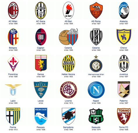 What Car Has Av Logo by La Juventus Ha Un Nuovo Logo Mistral Pubblicit 224