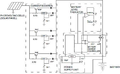 figure complete circuit diagram   solar charge