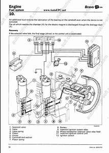 Fiat Bravo  Brava Service Manual  Repair Manuals  Wiring Diagrams  Body Dimensions