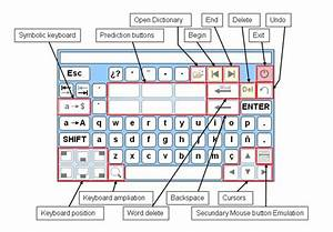 Virtual Keyboard 1 0