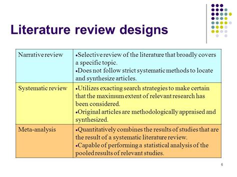 Training Agenda Literature Review  What And Why Ppt