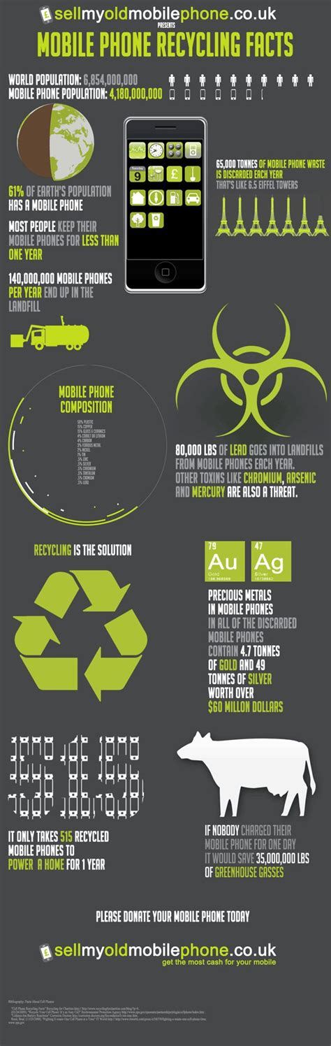 mobile recycle best 25 recycling facts ideas on recycling