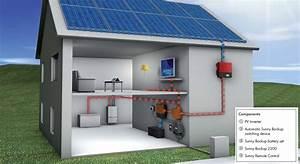 Phoenix Electrical Solar Services