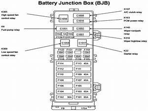 2004 Mercury Sable Fuse Box Diagram