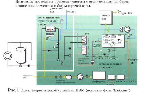 Продажа датских когенерационных установок микротэц ec power xrgi по самым низким ценам в москве и области