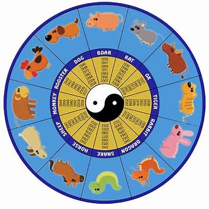 Chinese Calendar Dates Lunar Asian Animal Zodiac