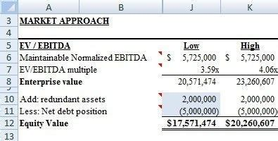 Business valuation template xls costumepartyrun 10 steps to create a simple business valuation template in cheaphphosting Gallery