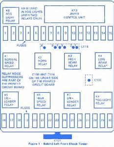 Bmw 318i 1988 Compartment Fuse Box  Block Circuit Breaker