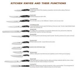kitchen knives uses different types of knives and what they are used for chefy stuff different