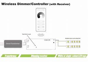 Wireless Dimmer  Controller For Instyle Led Tape