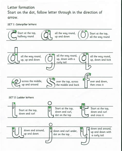 letter formation worksheets free coloring pages of letter formation