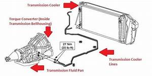 1992 Ford F150 Automatic Transmission Diagram