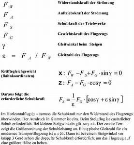 Flugzeit Berechnen Formel : schubkraft berechnen metallschneidemaschine ~ Themetempest.com Abrechnung