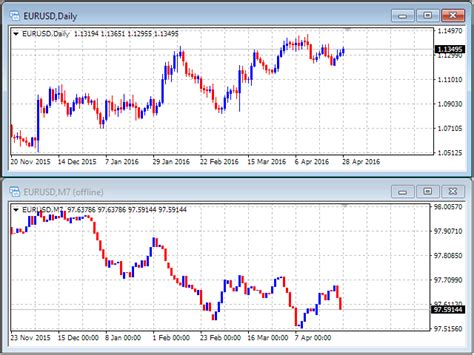 mt4 chart the usdx chart mt4 trading utility for