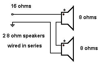 Wiring 8 Ohm Speaker In Series by Shavano Basics Of Wiring Speakers