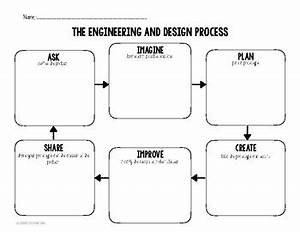 Engineering And Design Process Organizer By