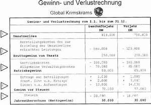 Gewinn Verlust Rechnung : die finanzlage ermitteln gewinn und verlustrechnung lesen businessplan erstellen geld ~ Themetempest.com Abrechnung