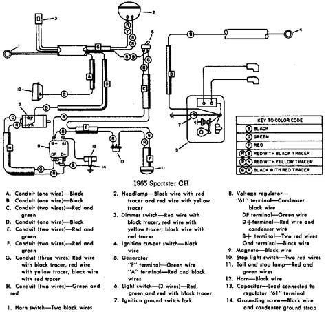 2000 Harley Davidson Sportster Wiring Diagram by Dan S Motorcycle Quot Various Wiring Systems And Diagrams Quot