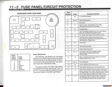 95 Ford Bronco Fuse Box by My 94 Bronco Endless Restoration And Build Page 61