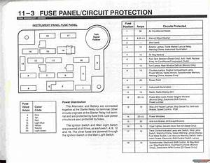 1996 Ford Bronco Fuse Box Diagram  U2022 Wiring Diagram For Free