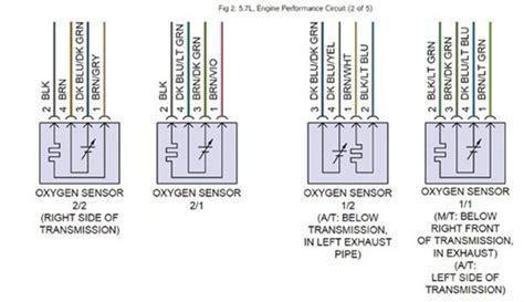Advanced Sensor Diagnostics Tracing Wiring