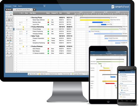 smartsheet reviews technologyadvice
